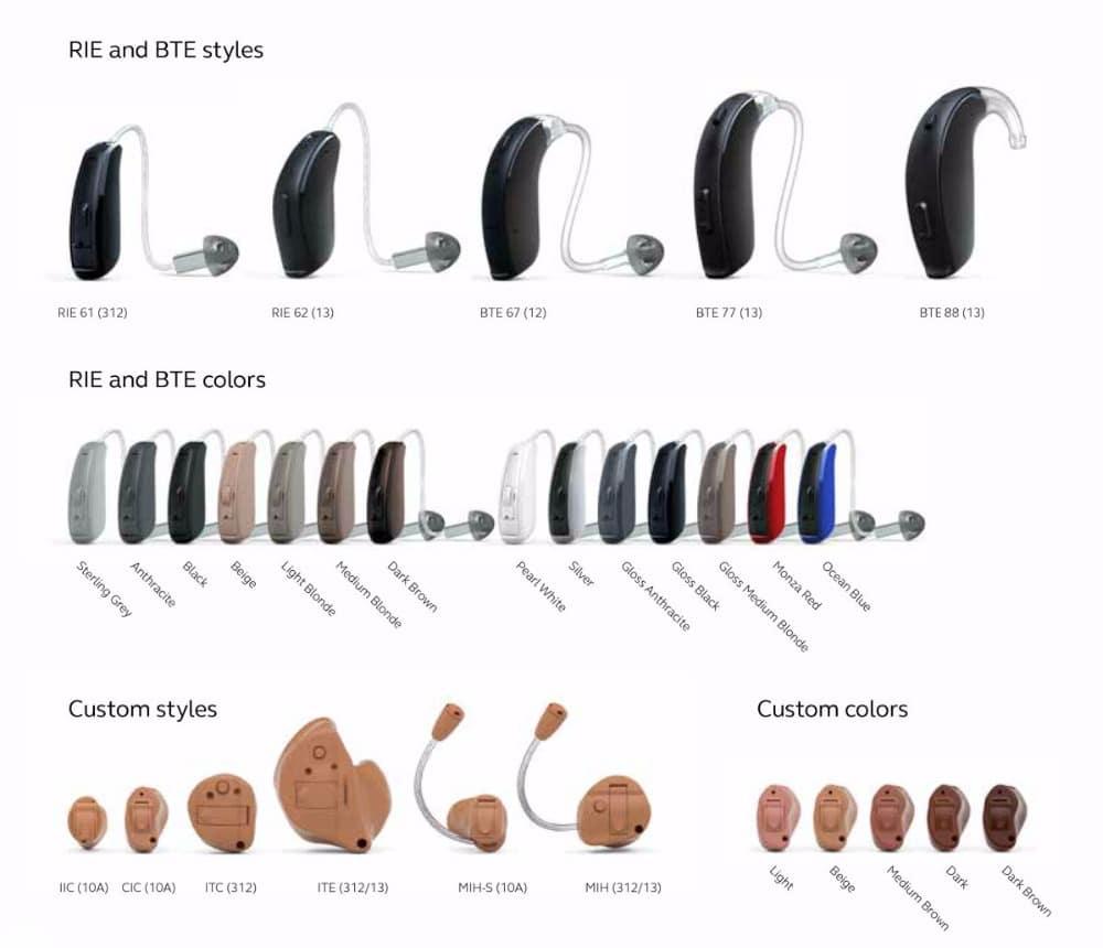 Appareils auditifs Resound prix tout savoir